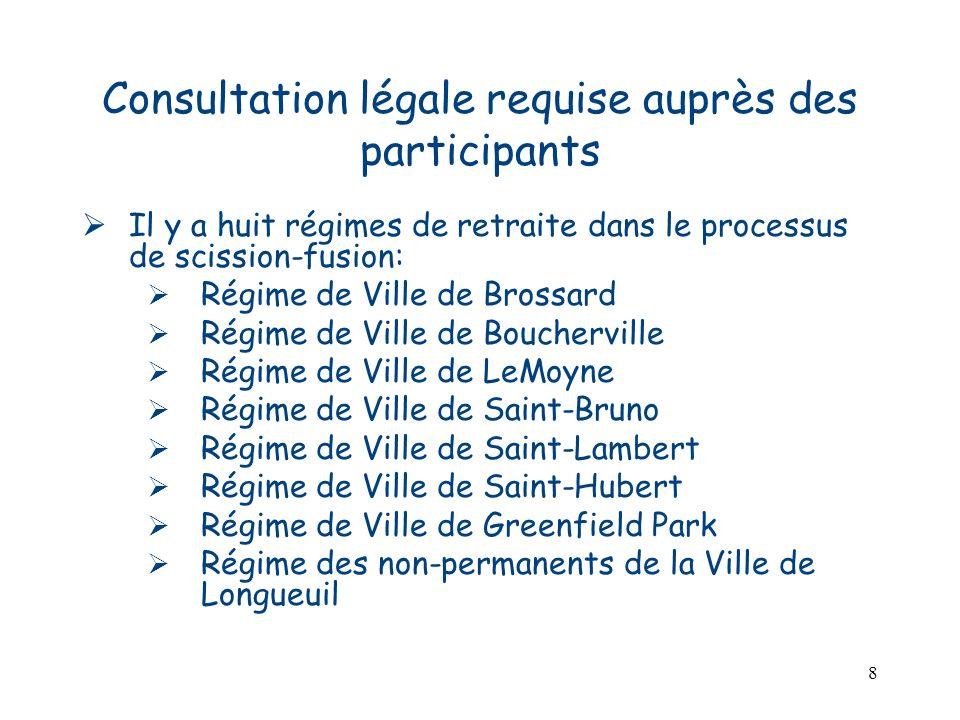 8 Consultation légale requise auprès des participants Il y a huit régimes de retraite dans le processus de scission-fusion: Régime de Ville de Brossar