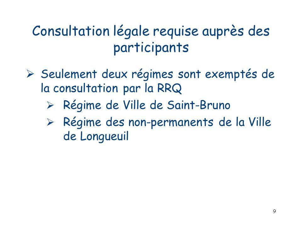 9 Consultation légale requise auprès des participants Seulement deux régimes sont exemptés de la consultation par la RRQ Régime de Ville de Saint-Brun
