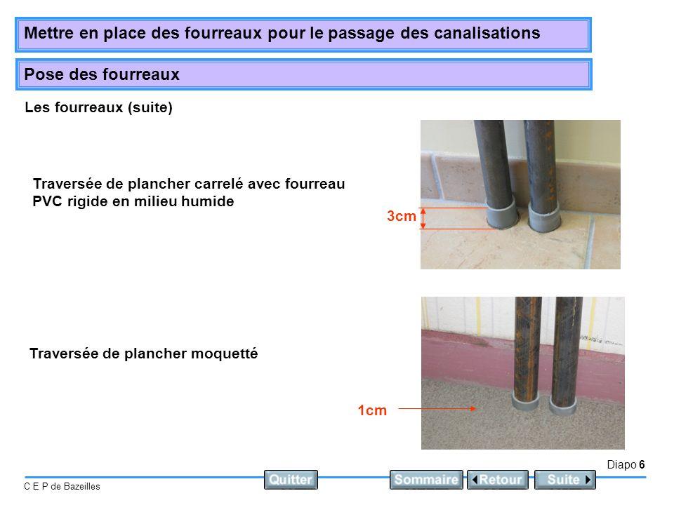 Diapo 6 C E P de Bazeilles Mettre en place des fourreaux pour le passage des canalisations Pose des fourreaux Les fourreaux (suite) 1cm Traversée de p