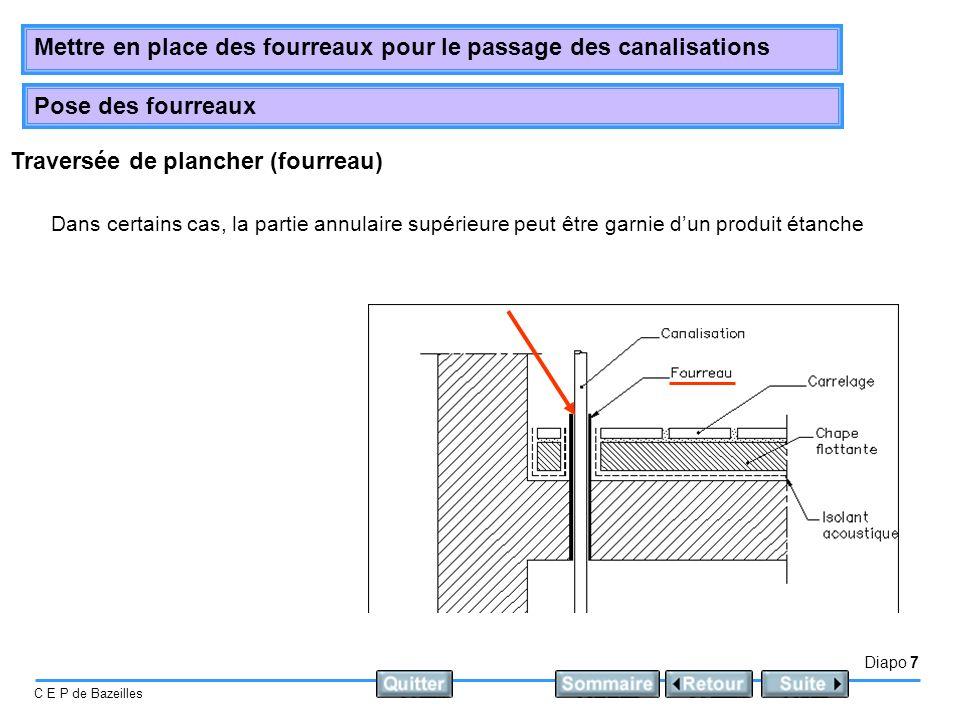 Diapo 7 C E P de Bazeilles Mettre en place des fourreaux pour le passage des canalisations Pose des fourreaux Dans certains cas, la partie annulaire supérieure peut être garnie dun produit étanche Traversée de plancher (fourreau)