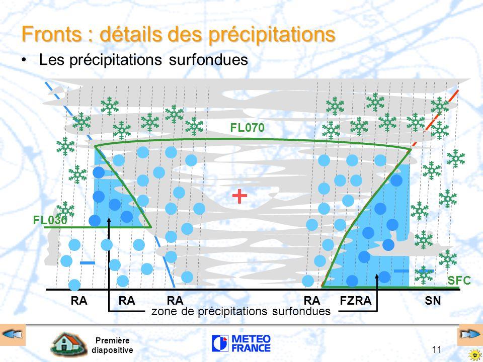 Première diapositive 11 SFC FL070 FL030 Fronts : détails des précipitations Les précipitations surfondues FZRARA zone de précipitations surfondues RA
