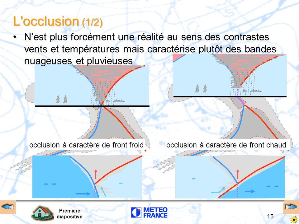 Première diapositive 15 occlusion à caractère de front froidocclusion à caractère de front chaud - - - L'occlusion (1/2) Nest plus forcément une réali