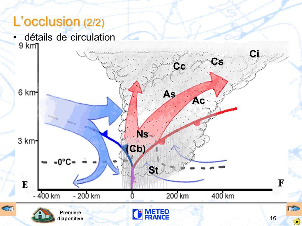 Première diapositive 16 Ns As Ac (Cb) Cs Ci Cc St Locclusion (2/2) détails de circulation