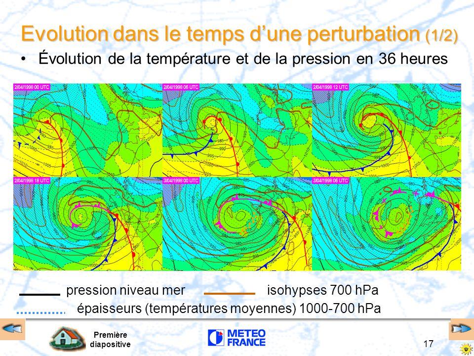 Première diapositive 17 pression niveau merisohypses 700 hPa épaisseurs (températures moyennes) 1000-700 hPa Evolution dans le temps dune perturbation