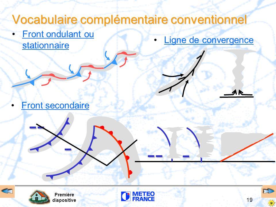 Première diapositive 19 Vocabulaire complémentaire conventionnel Front ondulant ou stationnaireFront ondulant ou stationnaire Front secondaire - -- Li