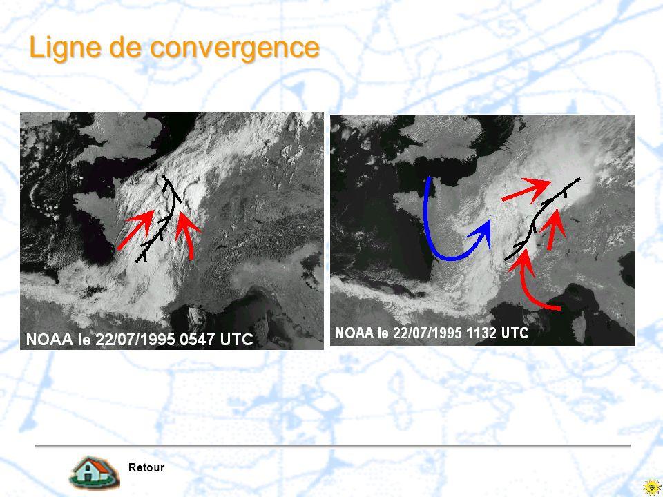 Ligne de convergence Retour