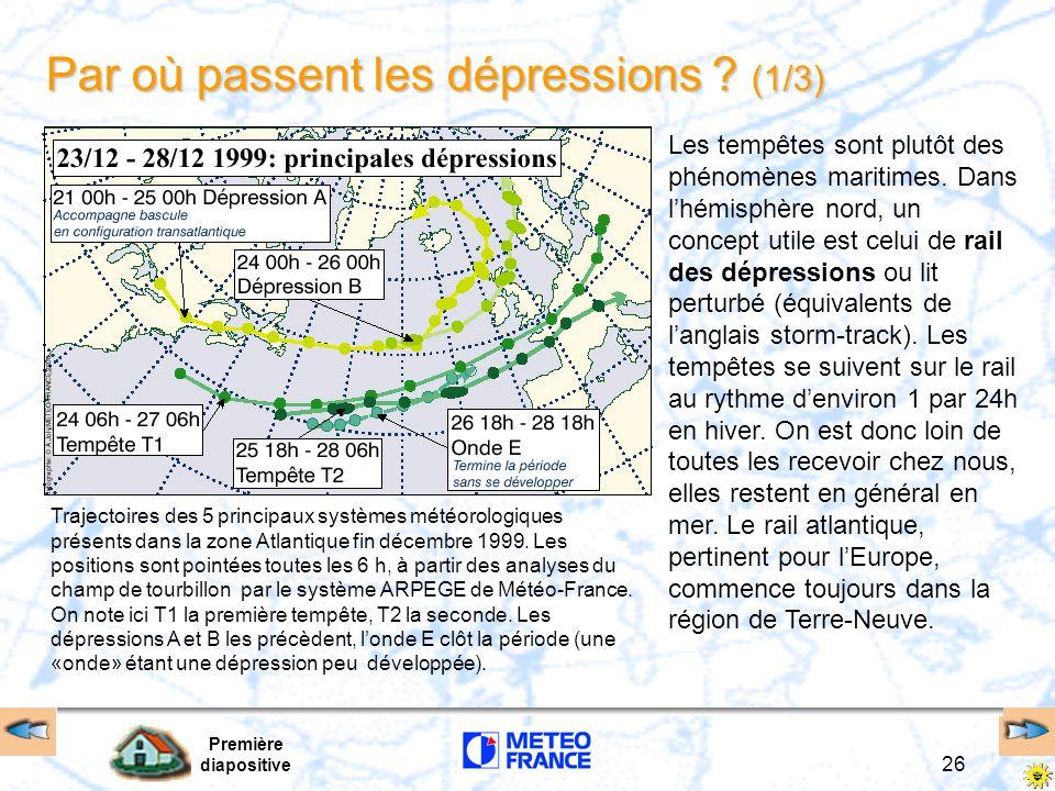 Première diapositive 26 Par où passent les dépressions ? (1/3) Les tempêtes sont plutôt des phénomènes maritimes. Dans lhémisphère nord, un concept ut