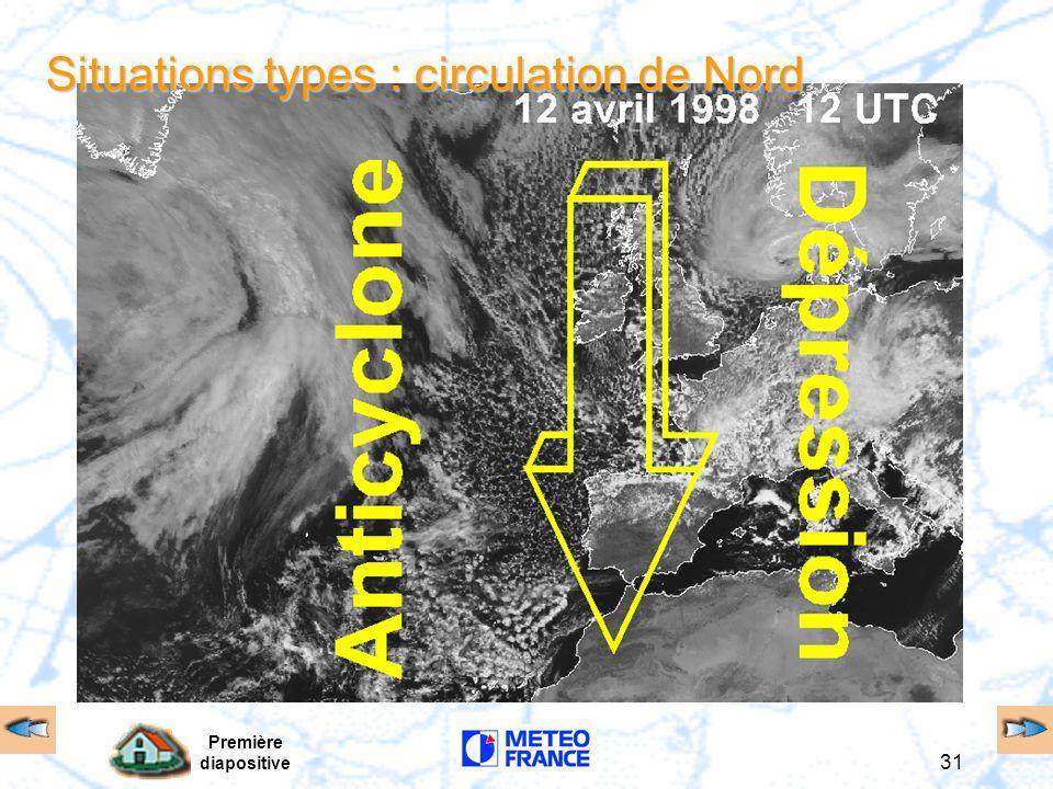 Première diapositive 31 Situations types : circulation de Nord