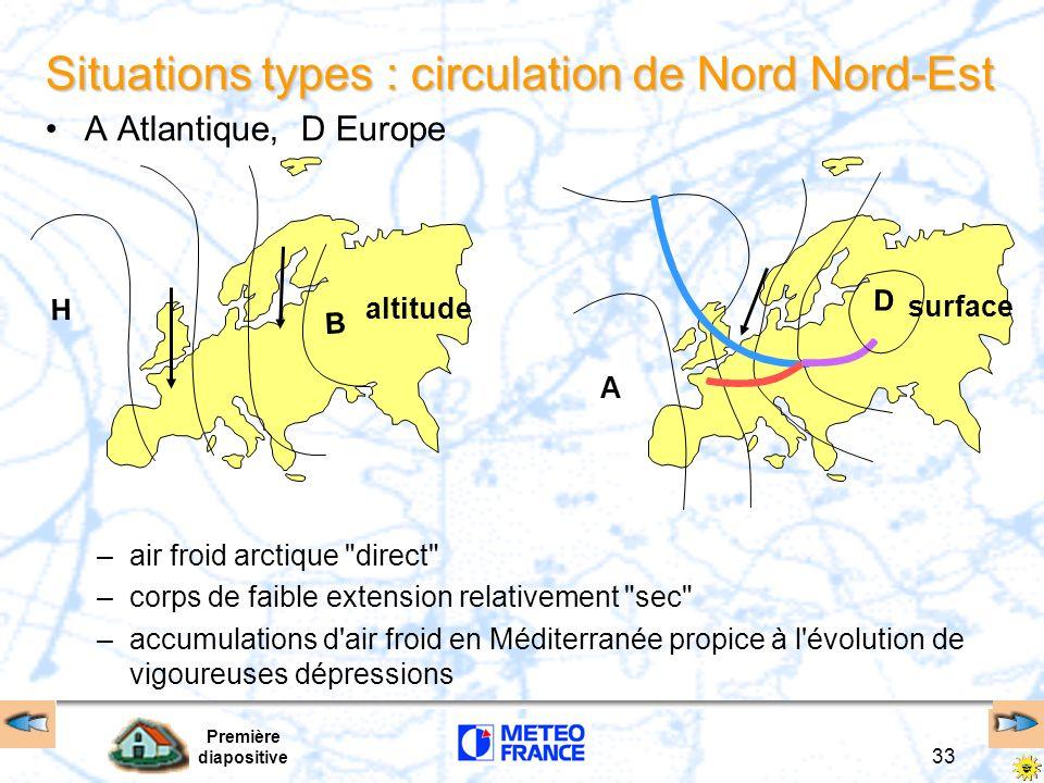 Première diapositive 33 B H altitude D surface A Situations types : circulation de Nord Nord-Est A Atlantique, D Europe –air froid arctique