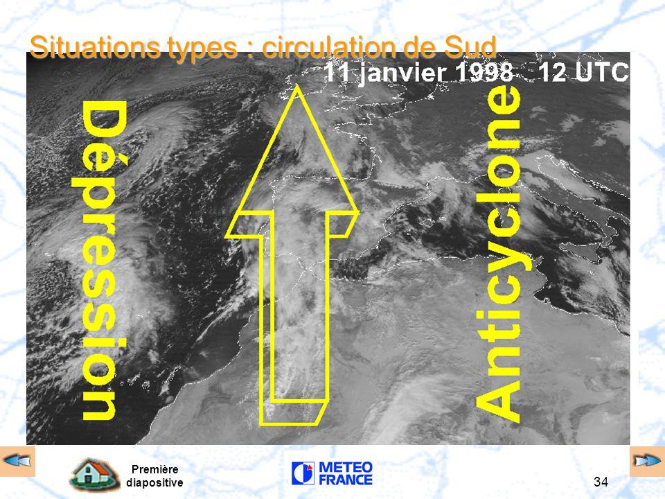 Première diapositive 34 Situations types : circulation de Sud