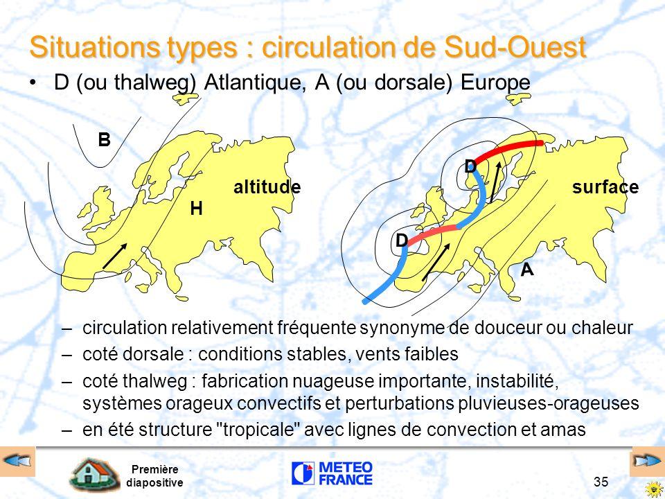 Première diapositive 35 B H altitude A D D surface –circulation relativement fréquente synonyme de douceur ou chaleur –coté dorsale : conditions stabl