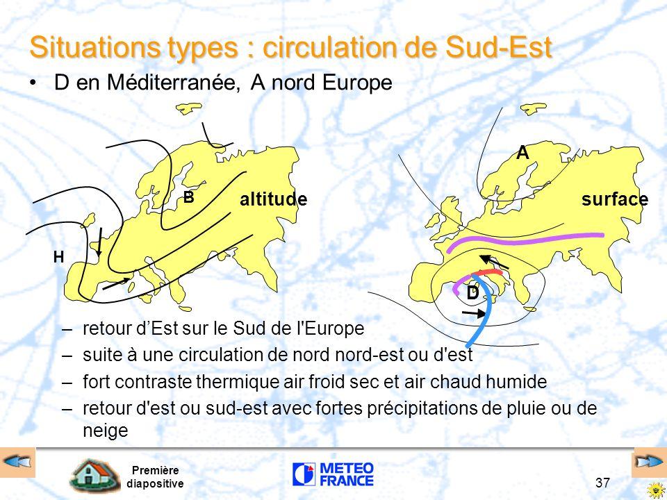 Première diapositive 37 D A surface B H altitude –retour dEst sur le Sud de l'Europe –suite à une circulation de nord nord-est ou d'est –fort contrast