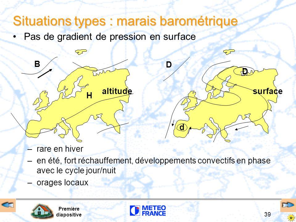 Première diapositive 39 B H altitudesurface D D d Situations types : marais barométrique Pas de gradient de pression en surface –rare en hiver –en été