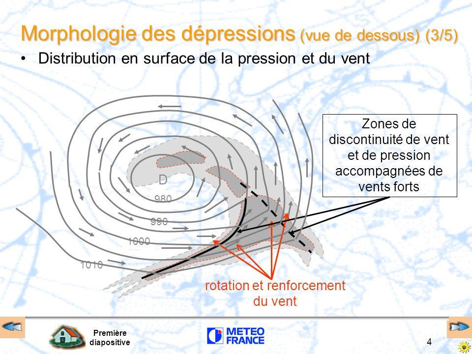 Première diapositive 4 Morphologie des dépressions (vue de dessous) (3/5) Distribution en surface de la pression et du vent D 980 990 1000 1010 Zones