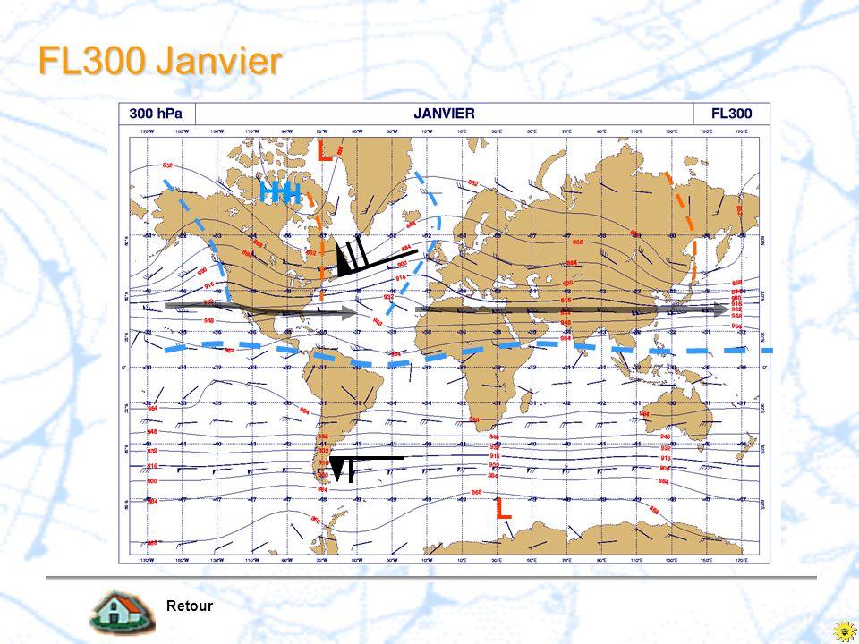 FL300 Janvier Retour L L HH H