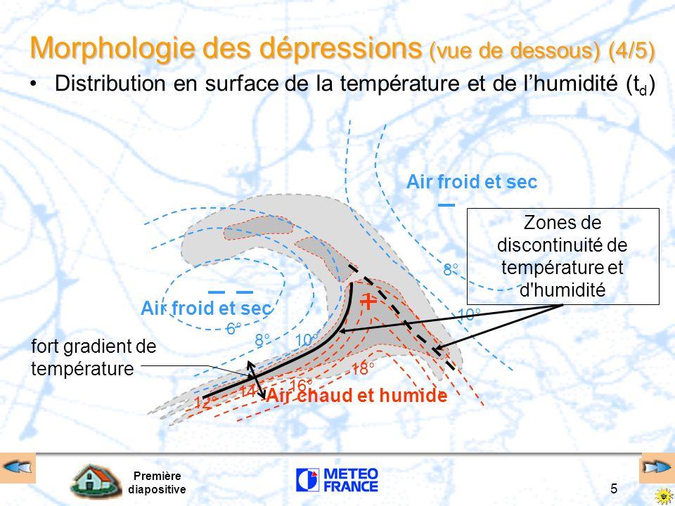 Première diapositive 5 Morphologie des dépressions (vue de dessous) (4/5) Distribution en surface de la température et de lhumidité (t d ) 12° 14° 16°