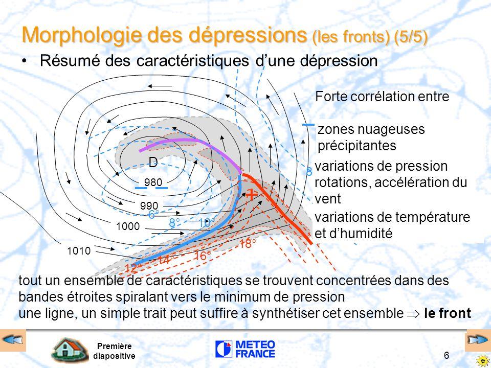 Première diapositive 6 Morphologie des dépressions (les fronts) (5/5) Résumé des caractéristiques dune dépression D 980 990 1000 1010 12° 14° 16° 18°
