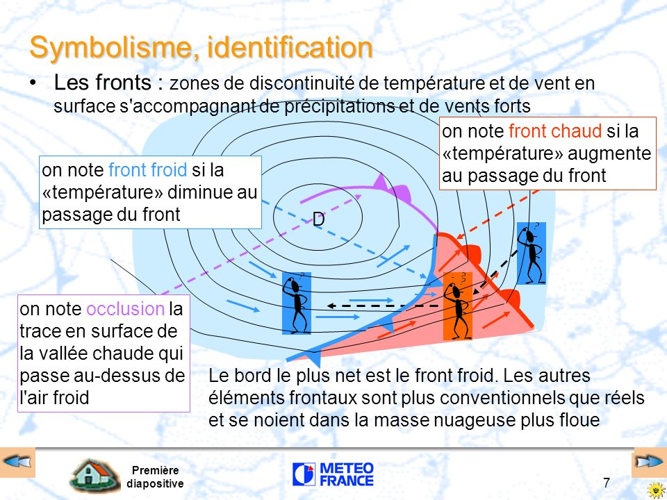 Première diapositive 7 Symbolisme, identification Les fronts : zones de discontinuité de température et de vent en surface s'accompagnant de précipita
