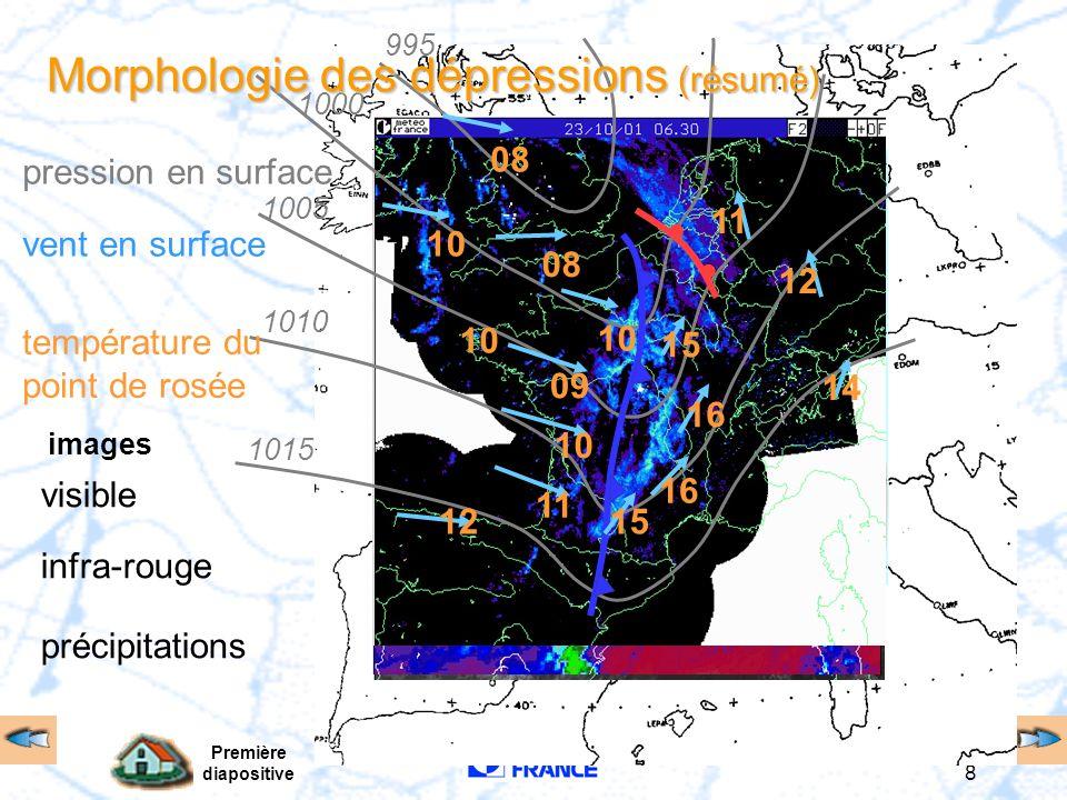 Première diapositive 8 1015 1010 1005 1000 995 température du point de rosée vent en surface pression en surface visible infra-rouge précipitations 15
