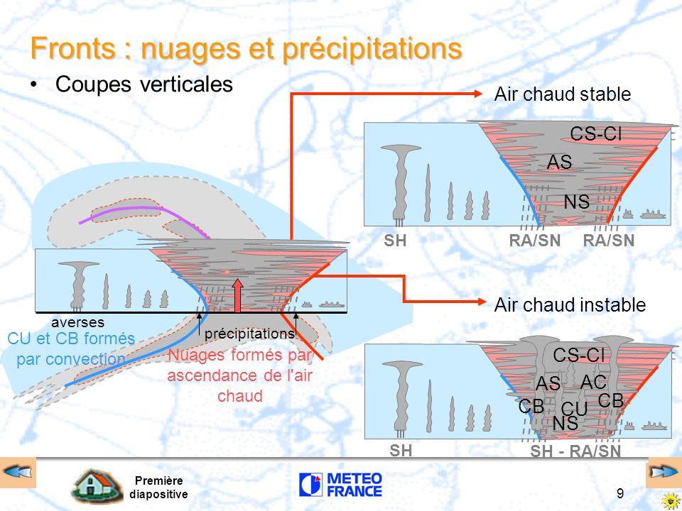 Première diapositive 9 Fronts : nuages et précipitations Coupes verticales Air chaud stable Air chaud instable averses RA/SNSHRA/SN NS AS CS-CI AC SH