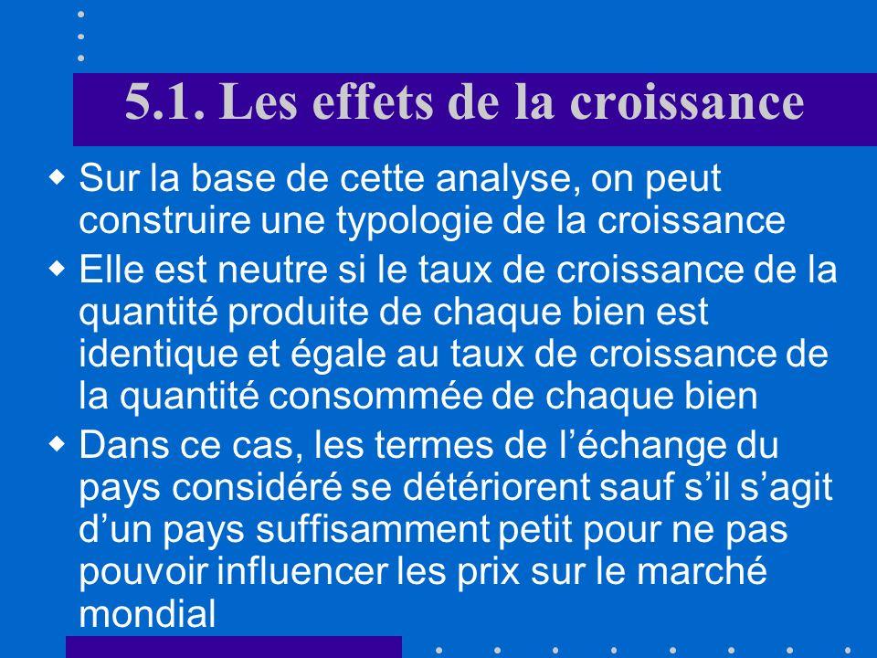 5.1. Les effets de la croissance X Y Termes de léchange (T 0 ) COE I COE II COE I Termes de léchange (T 1 )
