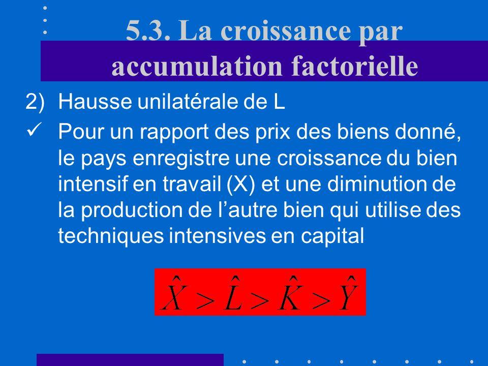 5.3. La croissance par accumulation factorielle Plusieurs cas sont possibles de survenir: 1)Hausse proportionnelle de L et K Pour un rapport des prix