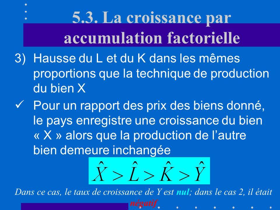 5.3. La croissance par accumulation factorielle 2)Hausse unilatérale de L Pour un rapport des prix des biens donné, le pays enregistre une croissance