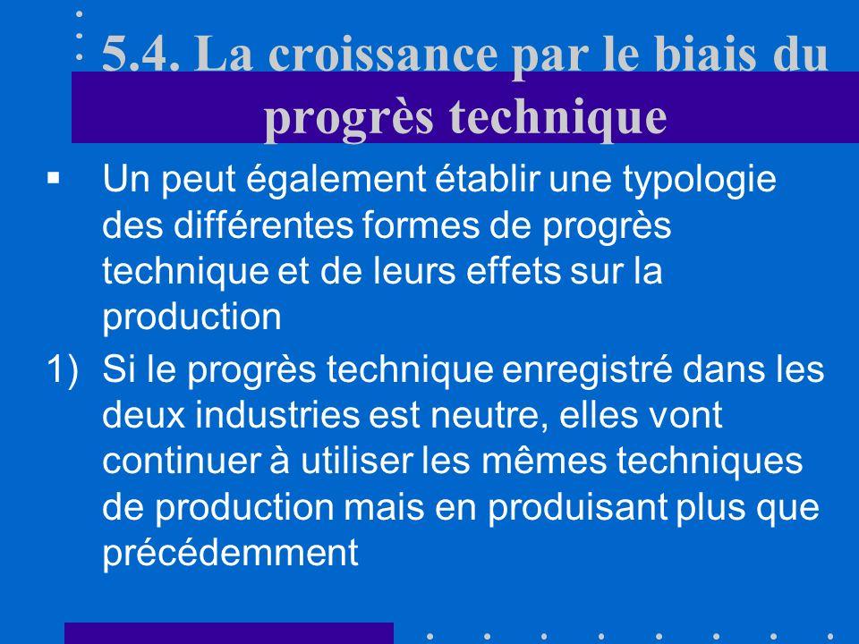 5.3. La croissance par accumulation factorielle 3)Hausse du L et du K dans les mêmes proportions que la technique de production du bien X Pour un rapp