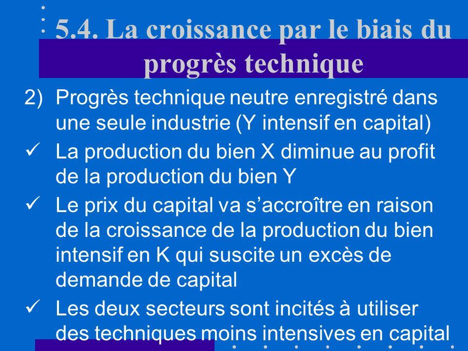 5.4. La croissance par le biais du progrès technique Un peut également établir une typologie des différentes formes de progrès technique et de leurs e