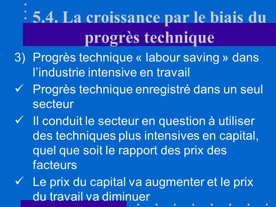 5.4. La croissance par le biais du progrès technique 2)Progrès technique neutre enregistré dans une seule industrie (Y intensif en capital) La product