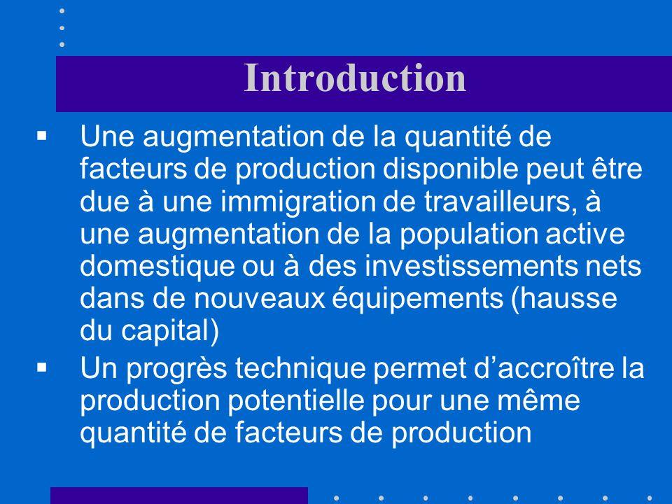Introduction Une augmentation de la quantité de facteurs de production disponible peut être due à une immigration de travailleurs, à une augmentation de la population active domestique ou à des investissements nets dans de nouveaux équipements (hausse du capital) Un progrès technique permet daccroître la production potentielle pour une même quantité de facteurs de production