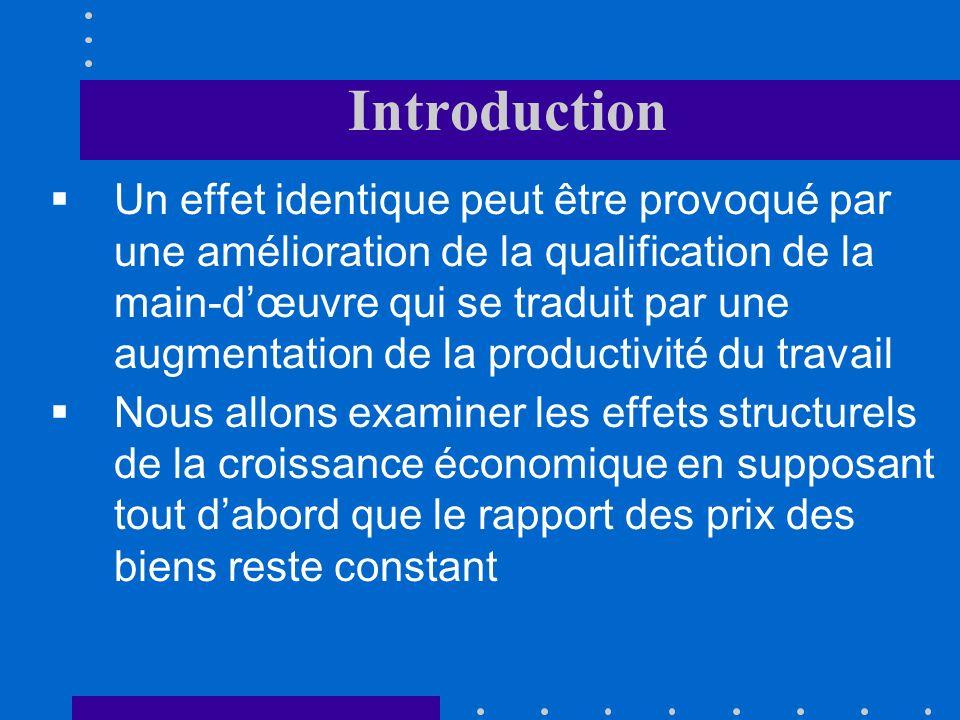 Introduction Une augmentation de la quantité de facteurs de production disponible peut être due à une immigration de travailleurs, à une augmentation