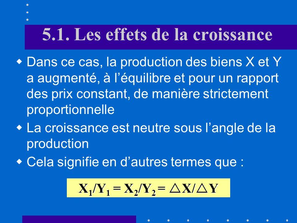 5.1. Les effets de la croissance X Y Y1Y1Y1Y1 X1X1X1X1 X2X2X2X2 E A P x /P y Y1Y1Y1Y1