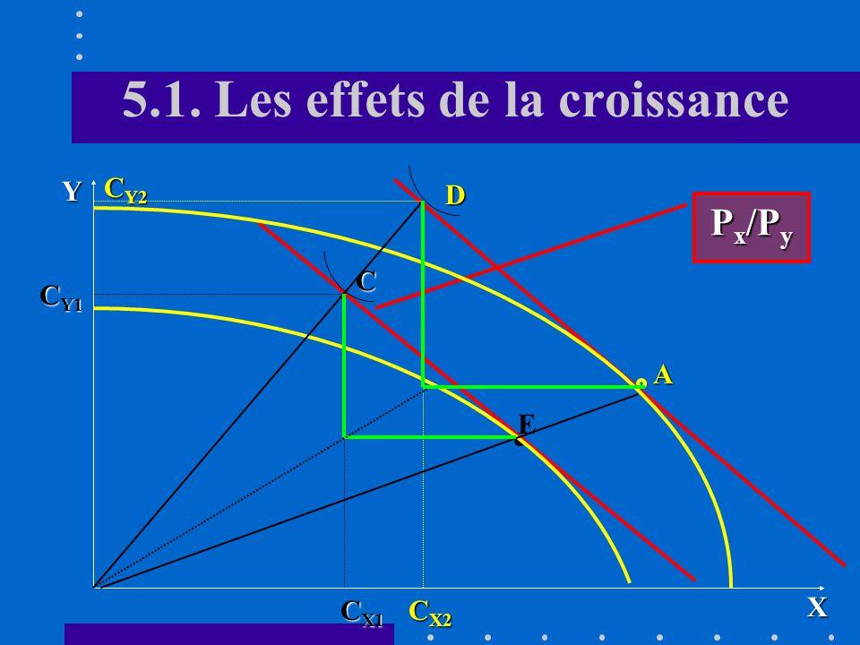 5.1. Les effets de la croissance Dans ce cas, la production des biens X et Y a augmenté, à léquilibre et pour un rapport des prix constant, de manière