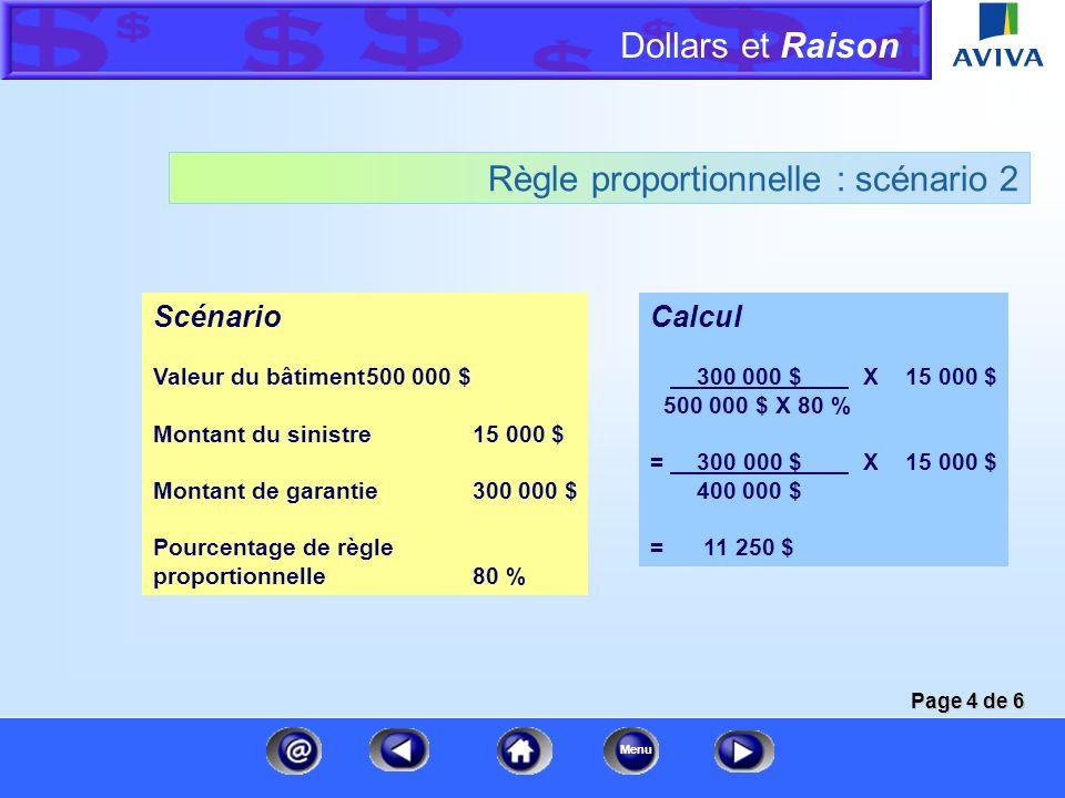 Dollars et Raison Menu Règle proportionnelle : scénario 1 Scénario Valeur du bâtiment156 250 $ Montant du sinistre30 000 $ Montant de garantie100 000