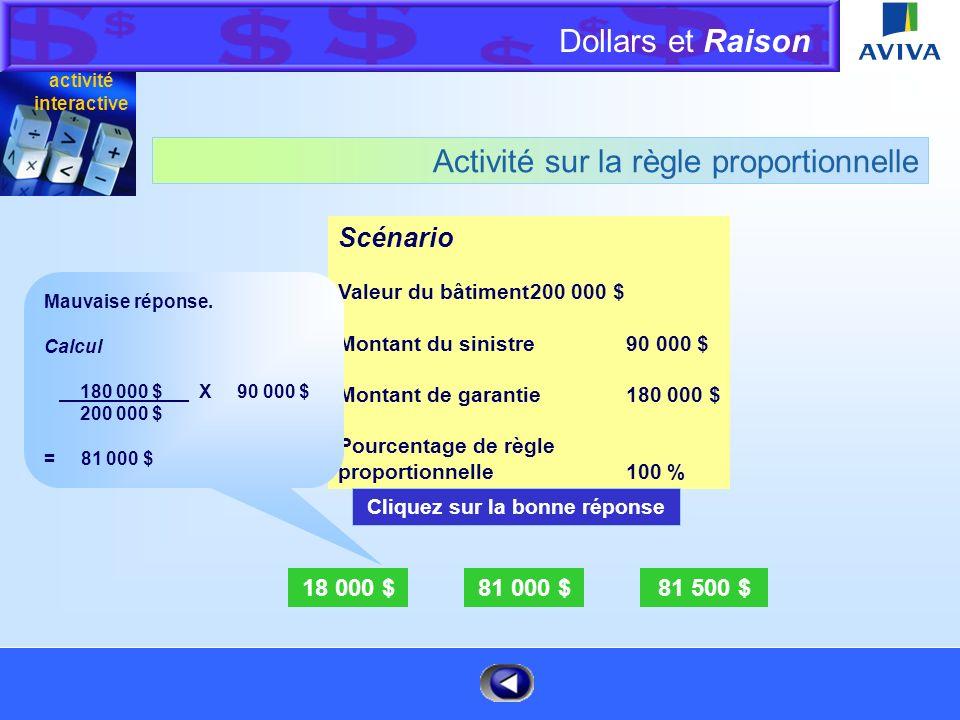 Dollars et Raison Menu Activité sur la règle proportionnelle Scénario Valeur du bâtiment200 000 $ Montant du sinistre90 000 $ Montant de garantie180 0