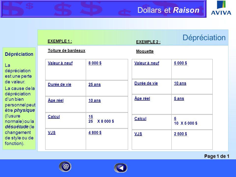 Dollars et Raison Menu Activité sur les franchises Lorsqu'un incendie cause des dommages à un bâtiment et à son contenu, Dan réclame 5 000 $ pour le b