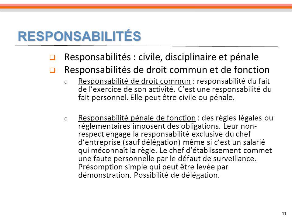 RESPONSABILITÉS Responsabilités : civile, disciplinaire et pénale Responsabilités de droit commun et de fonction o Responsabilité de droit commun : responsabilité du fait de lexercice de son activité.