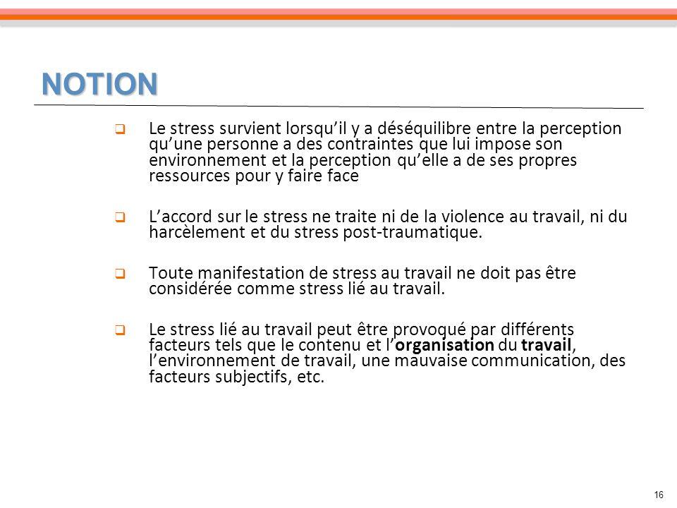 NOTION 16 Le stress survient lorsquil y a déséquilibre entre la perception quune personne a des contraintes que lui impose son environnement et la per