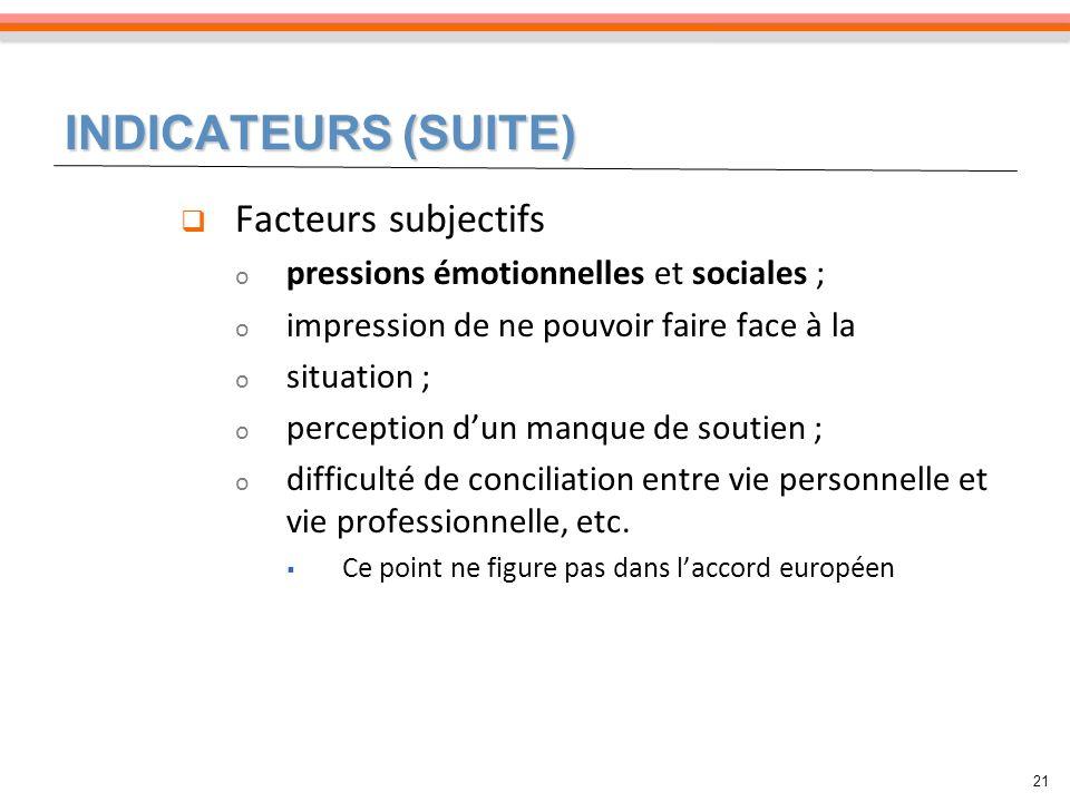 INDICATEURS (SUITE) 21 Facteurs subjectifs o pressions émotionnelles et sociales ; o impression de ne pouvoir faire face à la o situation ; o percepti
