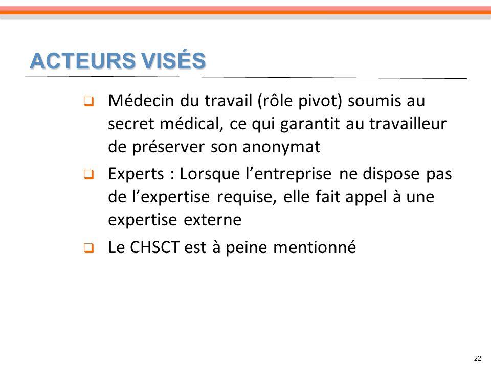 ACTEURS VISÉS 22 Médecin du travail (rôle pivot) soumis au secret médical, ce qui garantit au travailleur de préserver son anonymat Experts : Lorsque