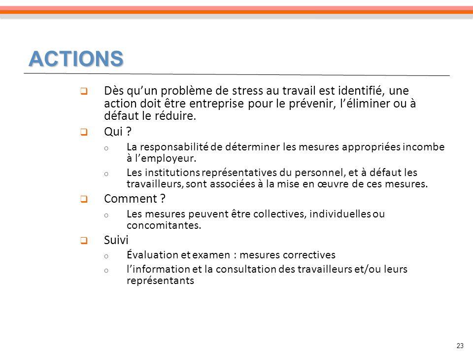 ACTIONS 23 Dès quun problème de stress au travail est identifié, une action doit être entreprise pour le prévenir, léliminer ou à défaut le réduire.