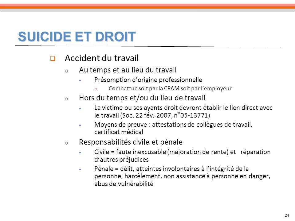 SUICIDE ET DROIT 24 Accident du travail o Au temps et au lieu du travail Présomption dorigine professionnelle o Combattue soit par la CPAM soit par le
