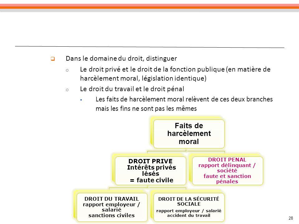 28 Dans le domaine du droit, distinguer o Le droit privé et le droit de la fonction publique (en matière de harcèlement moral, législation identique)