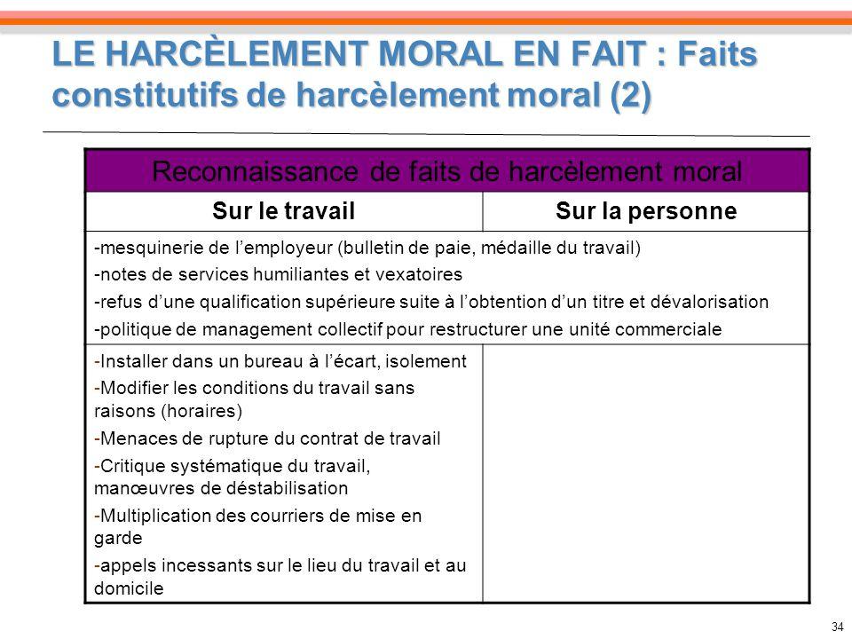 34 LE HARCÈLEMENT MORAL EN FAIT : Faits constitutifs de harcèlement moral (2) Reconnaissance de faits de harcèlement moral Sur le travailSur la person