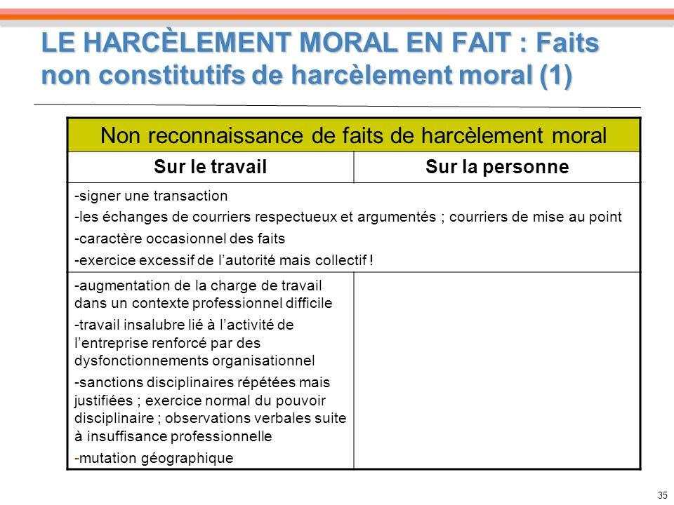 35 LE HARCÈLEMENT MORAL EN FAIT : Faits non constitutifs de harcèlement moral (1) Non reconnaissance de faits de harcèlement moral Sur le travailSur l