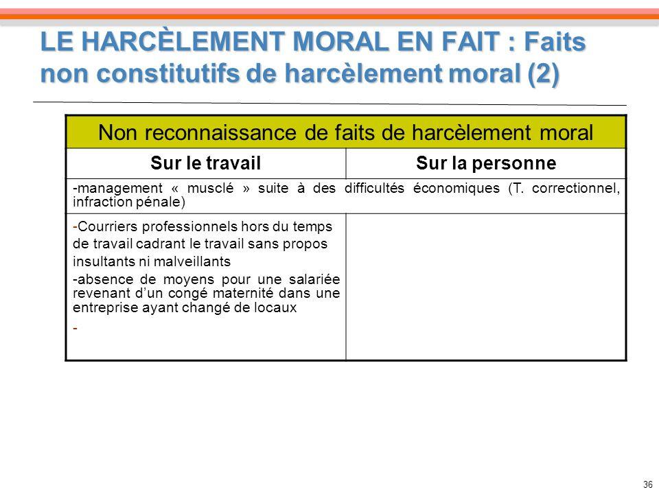 36 LE HARCÈLEMENT MORAL EN FAIT : Faits non constitutifs de harcèlement moral (2) Non reconnaissance de faits de harcèlement moral Sur le travailSur l