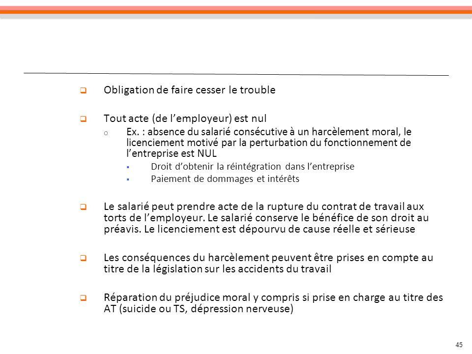 45 Obligation de faire cesser le trouble Tout acte (de lemployeur) est nul o Ex. : absence du salarié consécutive à un harcèlement moral, le licenciem