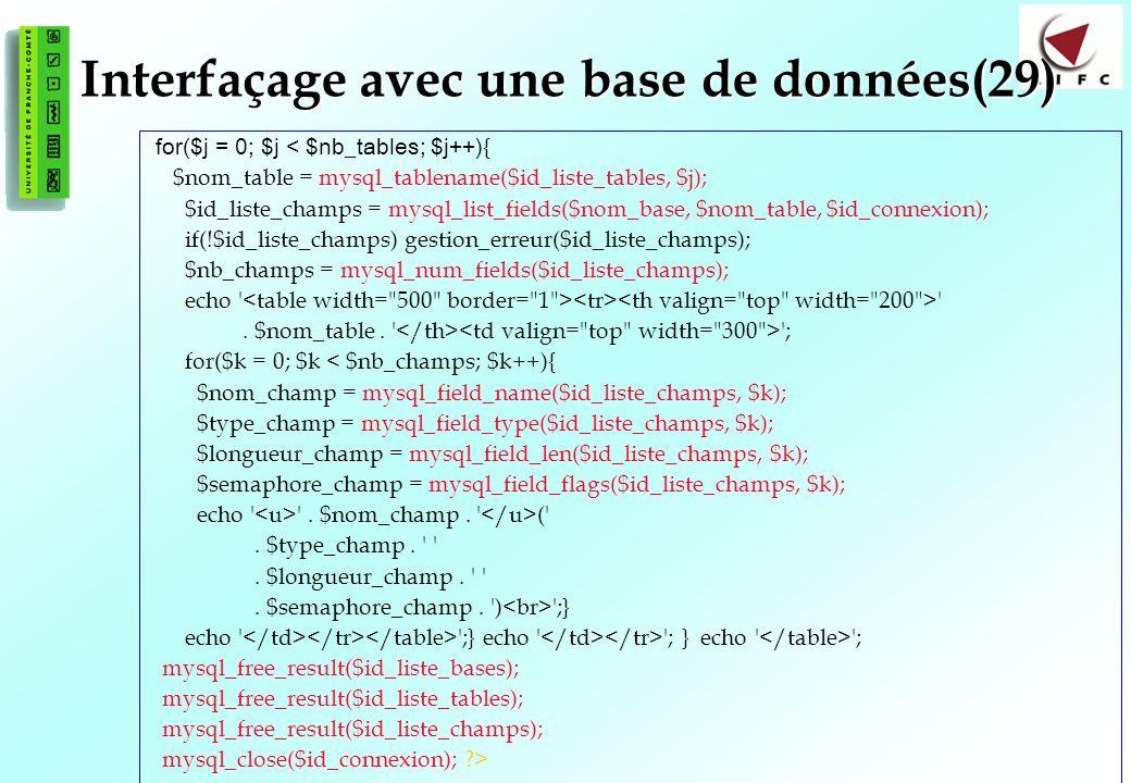148 Interfaçage avec une base de données(29) for($j = 0; $j < $nb_tables; $j++) { $nom_table = mysql_tablename($id_liste_tables, $j); $id_liste_champs = mysql_list_fields($nom_base, $nom_table, $id_connexion); if(!$id_liste_champs) gestion_erreur($id_liste_champs); $nb_champs = mysql_num_fields($id_liste_champs); echo .