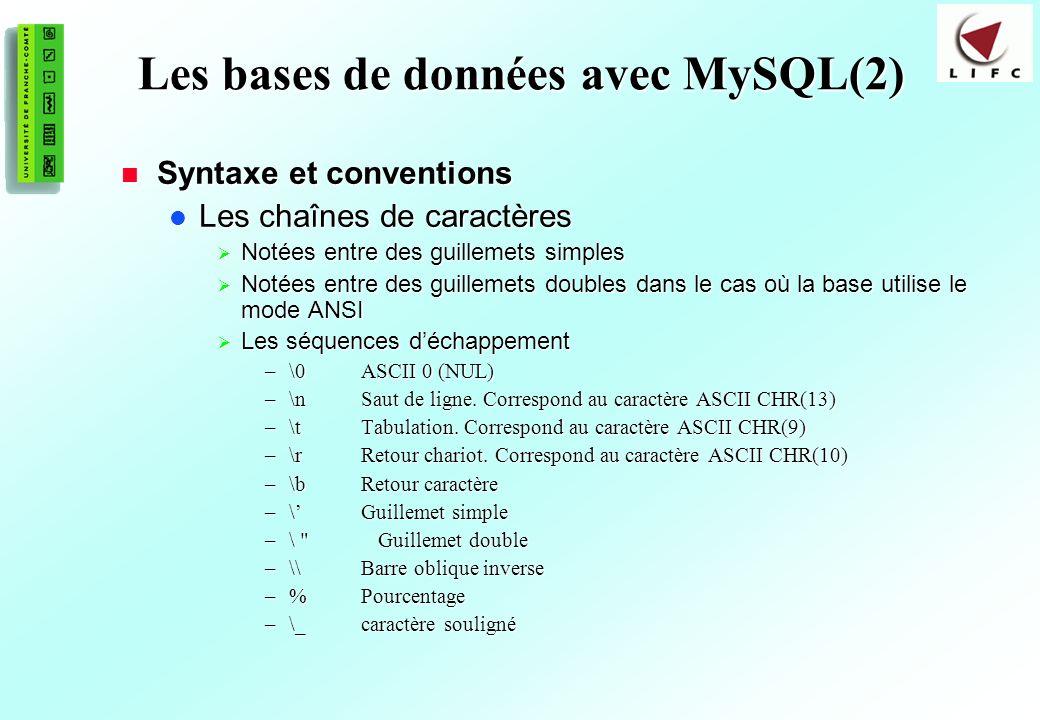 150 Les bases de données avec MySQL(2) Syntaxe et conventions Syntaxe et conventions Les chaînes de caractères Les chaînes de caractères Notées entre des guillemets simples Notées entre des guillemets simples Notées entre des guillemets doubles dans le cas où la base utilise le mode ANSI Notées entre des guillemets doubles dans le cas où la base utilise le mode ANSI Les séquences déchappement Les séquences déchappement –\0 ASCII 0 (NUL) –\nSaut de ligne.